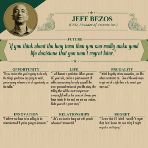 Build Yourself A Great Story Life S Decisions Jeff Bezos Quotes